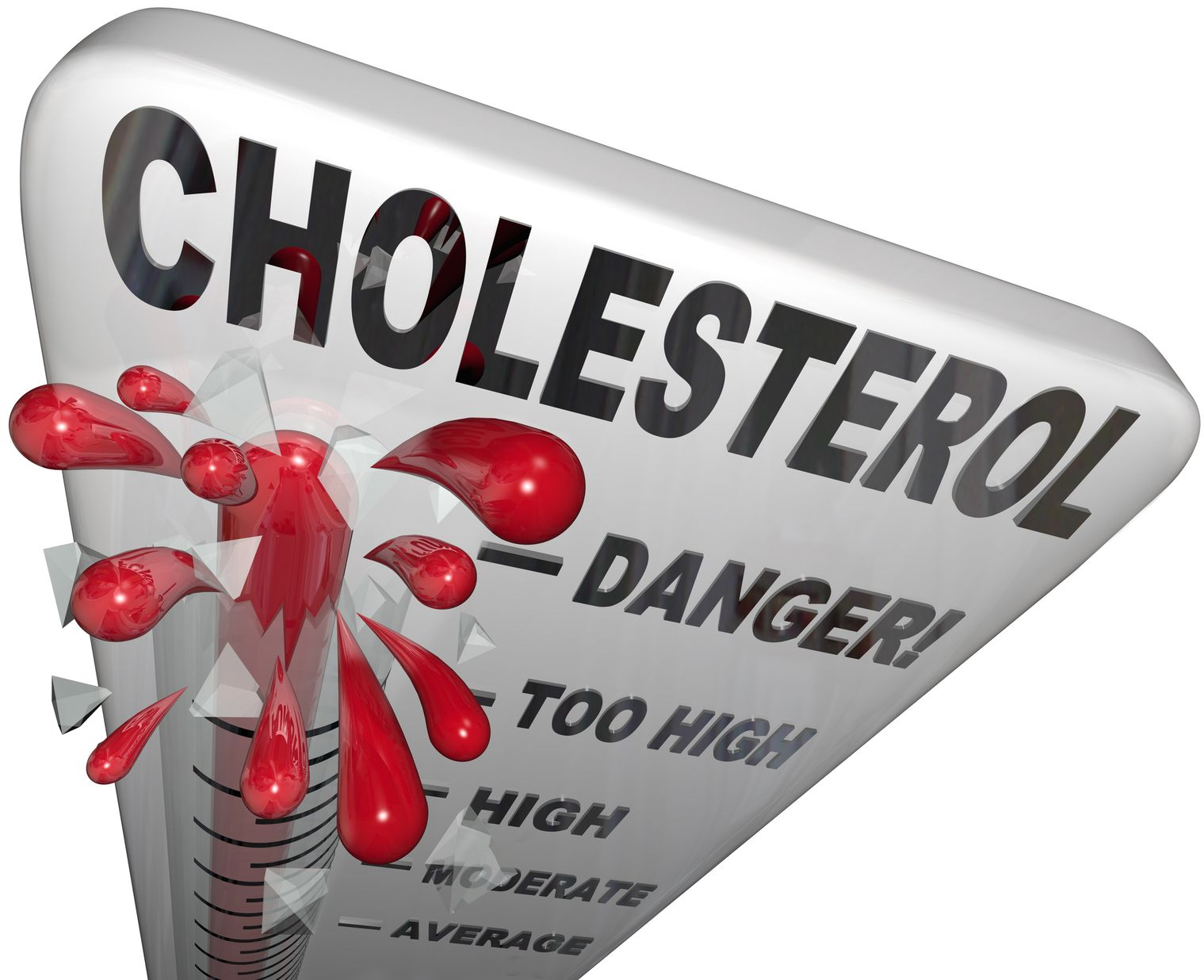 inositol lowers triglycerides and cholesterol